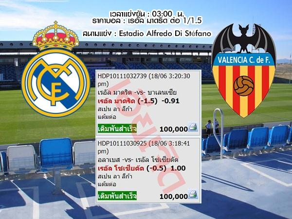 ทีเด็ดเฮียเจิดเน้นบอล 18/6/2563 วิเคราะห์บอล ลาลีกา สเปน